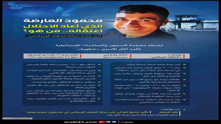 قصة الاسير محمود العارضة الذي أعاد الاحتلال اعتقاله ؟